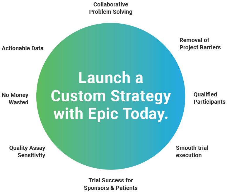 launch_custom_strategy